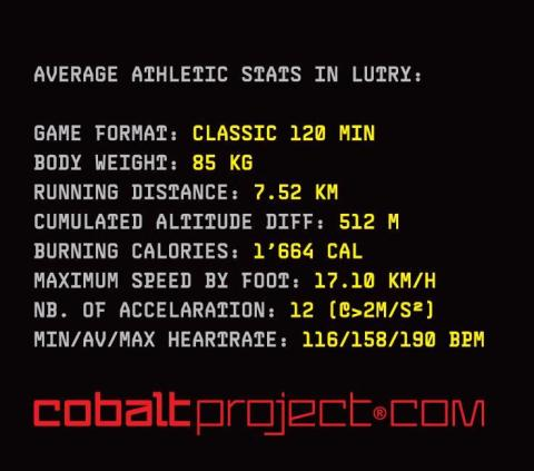 Cobalt is a REAL ACTION SPORT